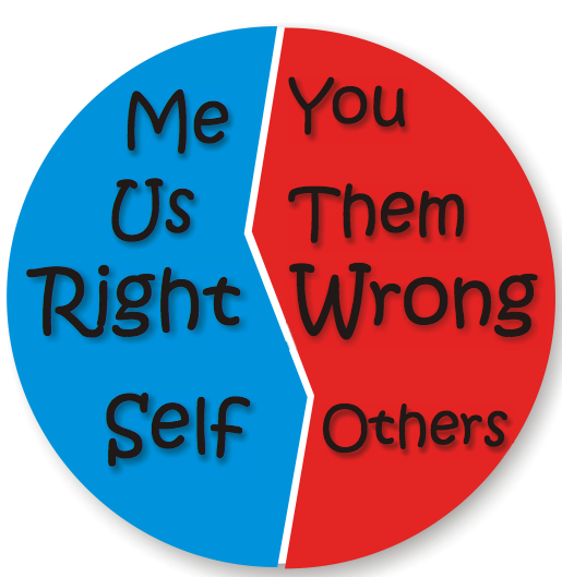 Me Vs You Venn Diagram