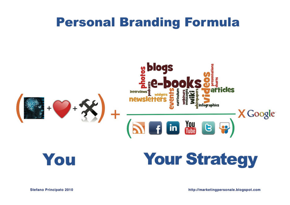 Three Steps to a hugely successful Personal Branding campaign